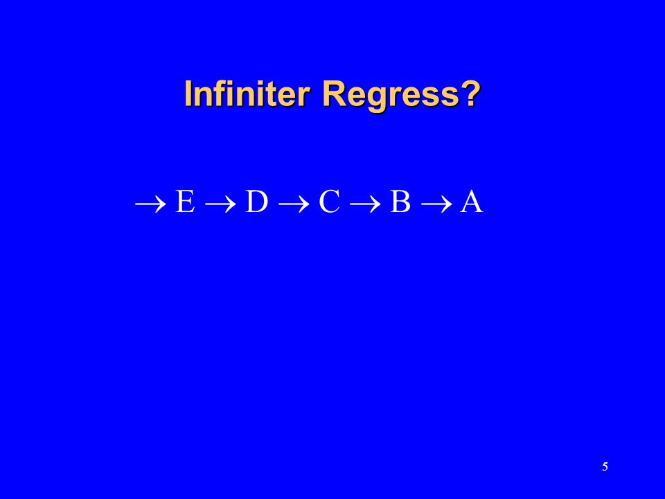 Infiniter Regress  E  D  C  B  A