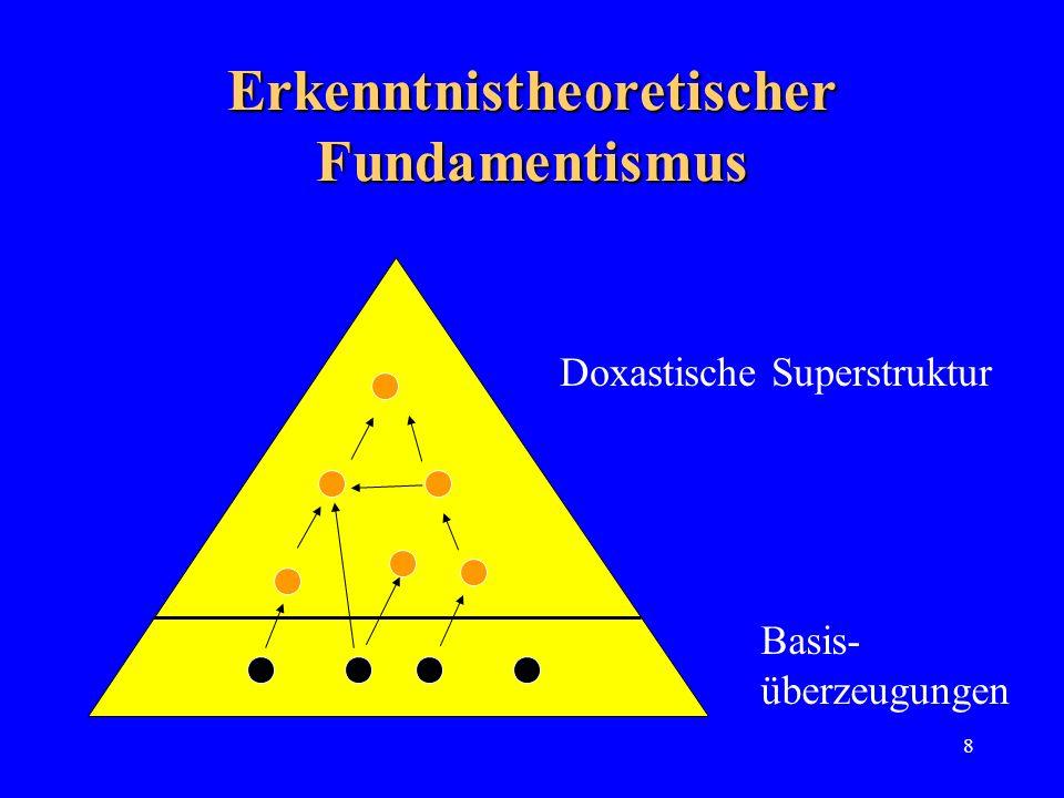 Erkenntnistheoretischer Fundamentismus