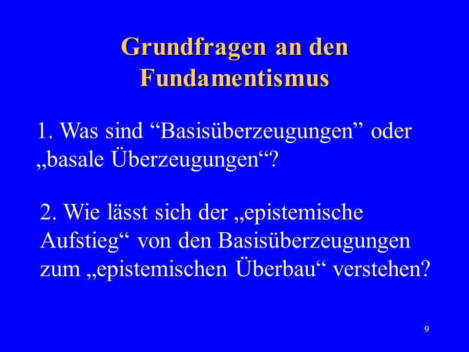 Grundfragen an den Fundamentismus