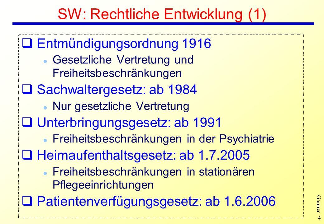 SW: Rechtliche Entwicklung (1)