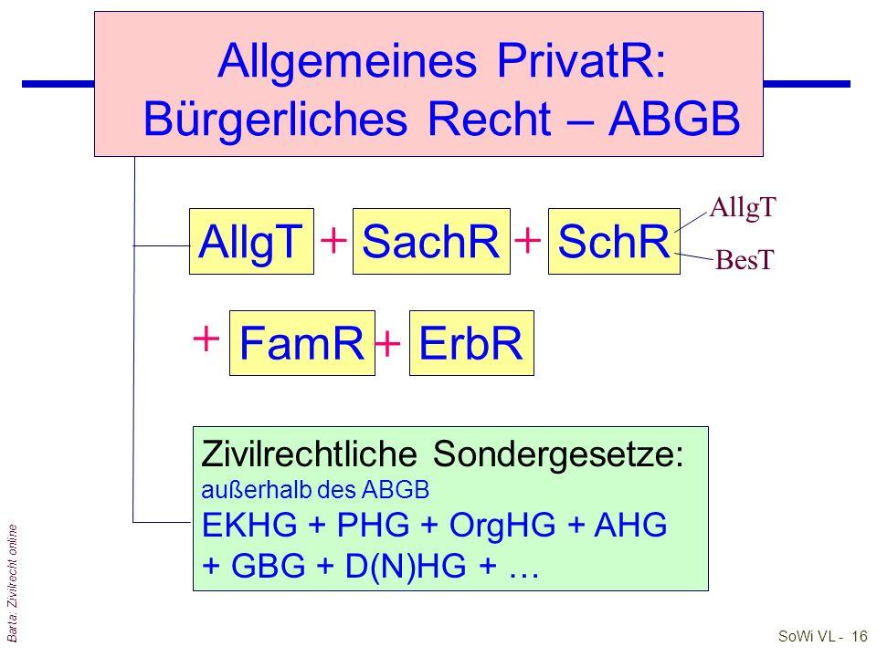 Allgemeines PrivatR: Bürgerliches Recht – ABGB