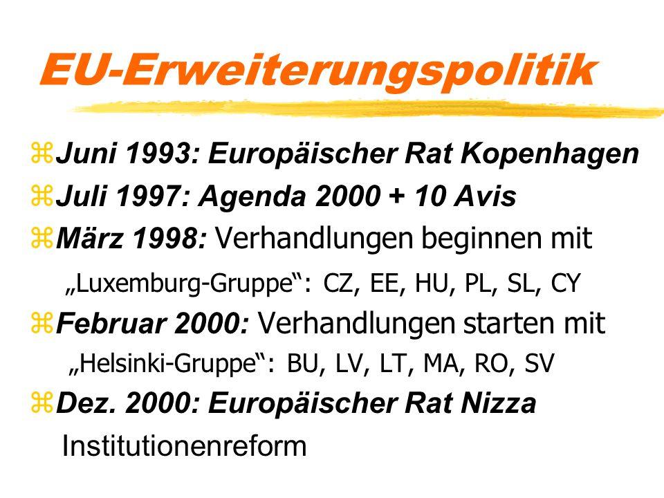 EU-Erweiterungspolitik