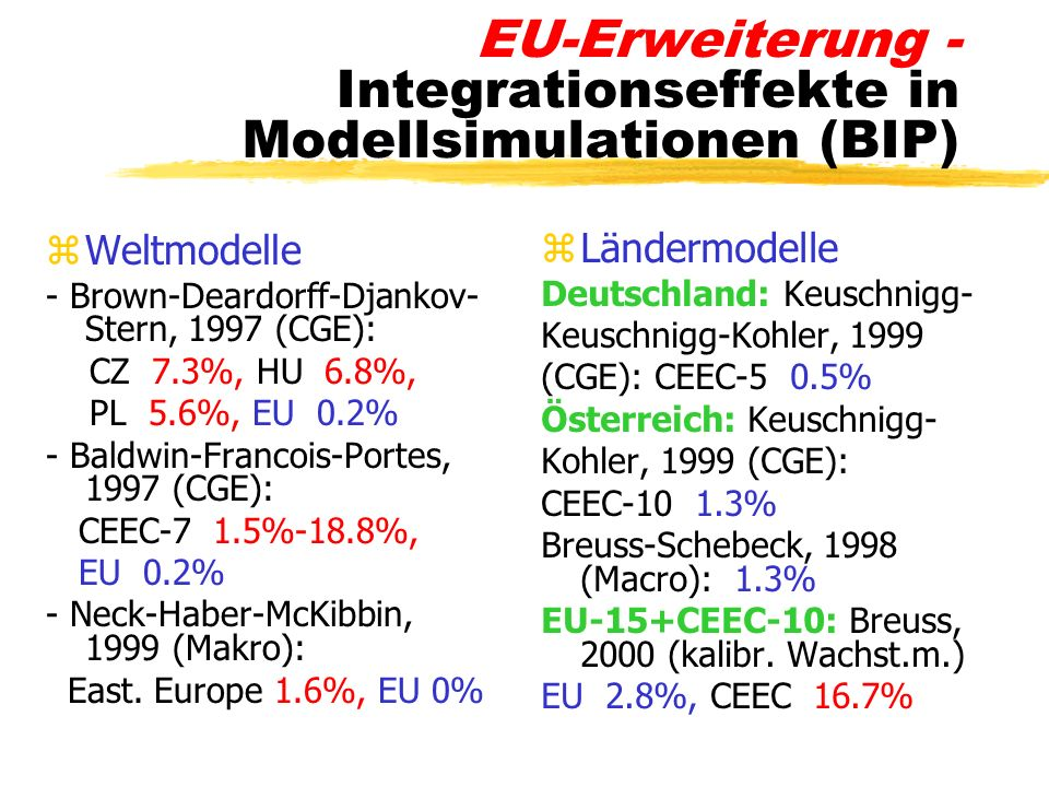 EU-Erweiterung - Integrationseffekte in Modellsimulationen (BIP)