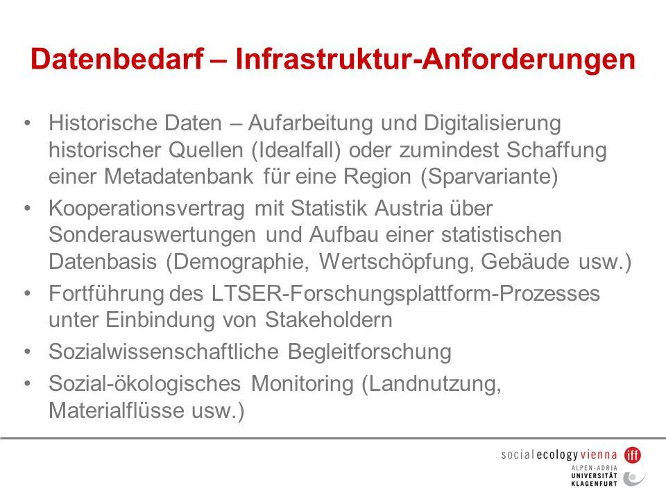 Datenbedarf – Infrastruktur-Anforderungen