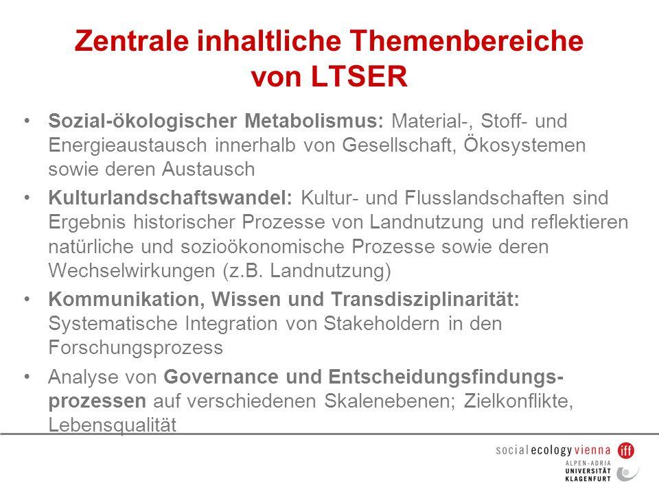 Zentrale inhaltliche Themenbereiche von LTSER