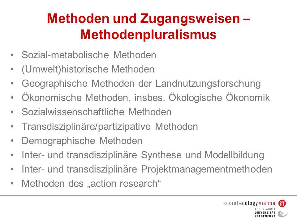 Methoden und Zugangsweisen – Methodenpluralismus