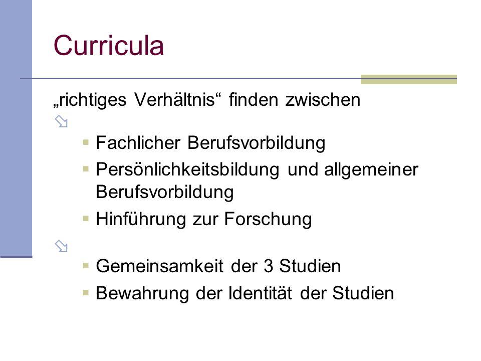 """Curricula """"richtiges Verhältnis finden zwischen"""