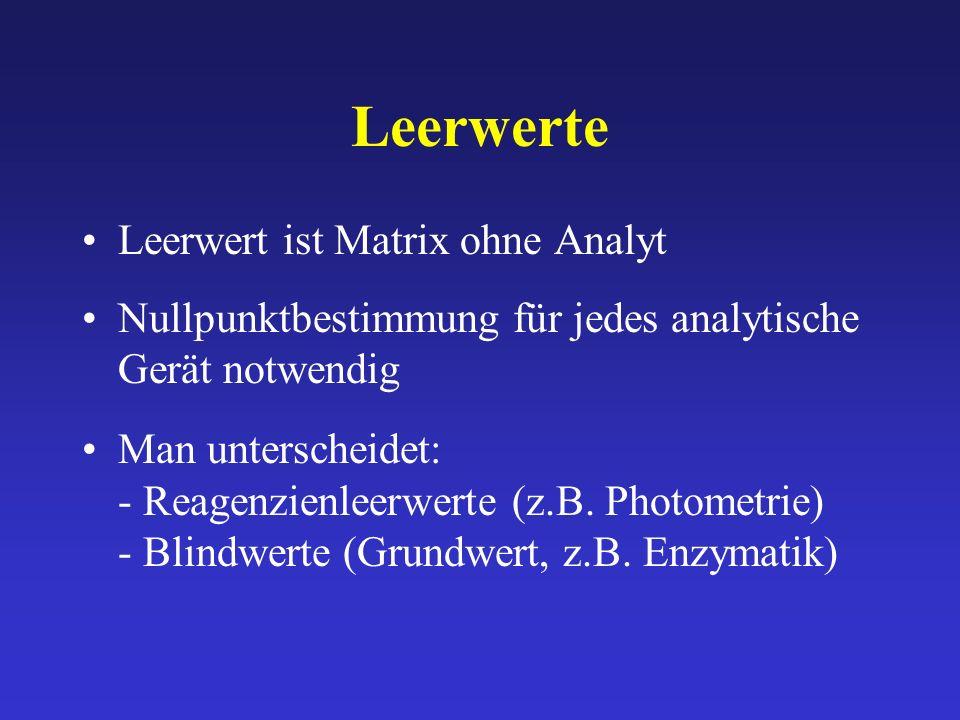 Leerwerte Leerwert ist Matrix ohne Analyt