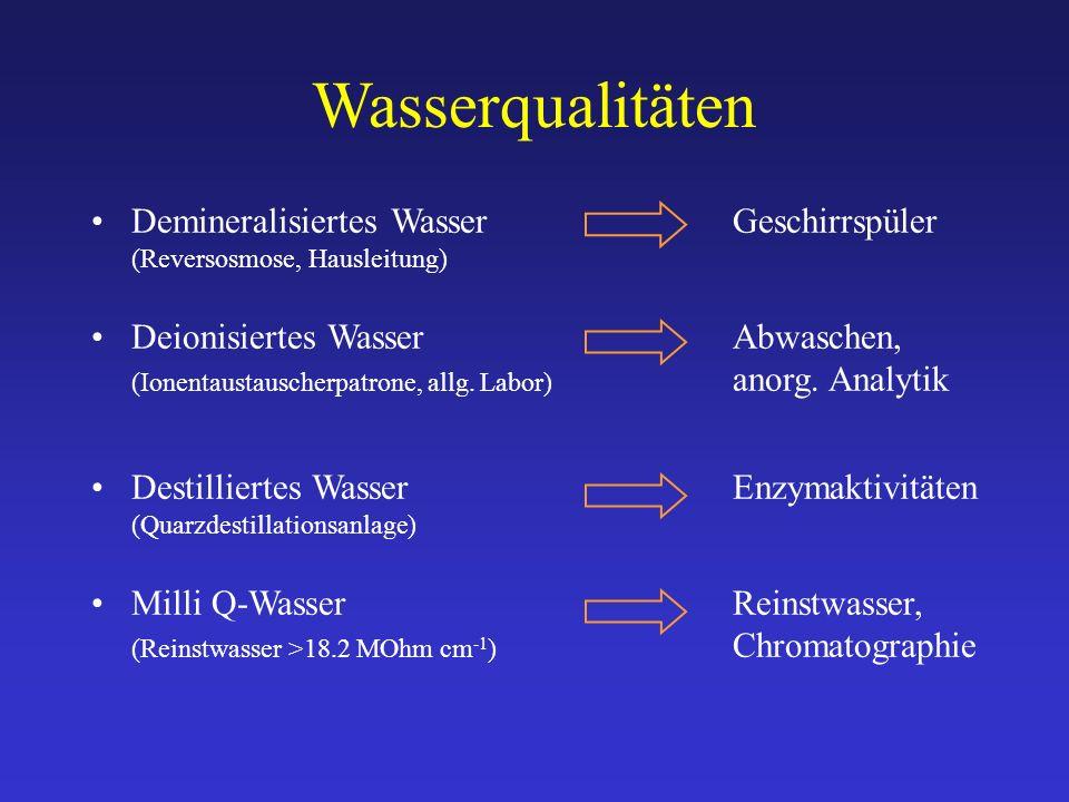 Wasserqualitäten Demineralisiertes Wasser Geschirrspüler (Reversosmose, Hausleitung)