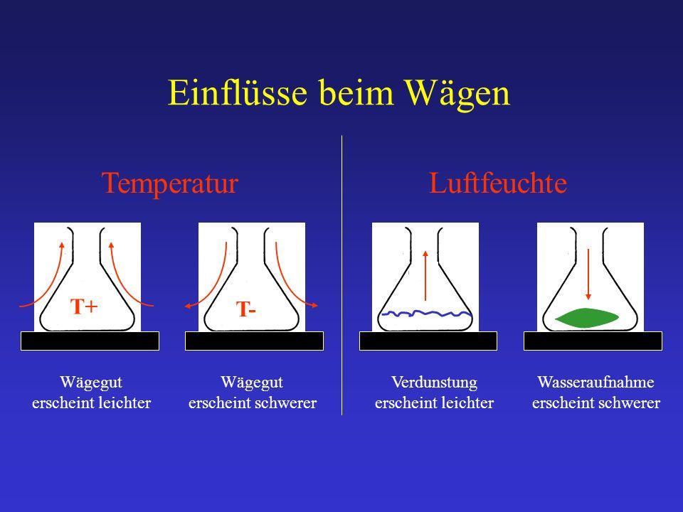 Einflüsse beim Wägen Temperatur Luftfeuchte T+ T- Wägegut