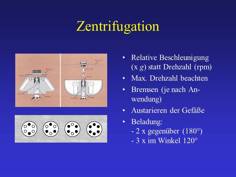 Zentrifugation Relative Beschleunigung (x g) statt Drehzahl (rpm)