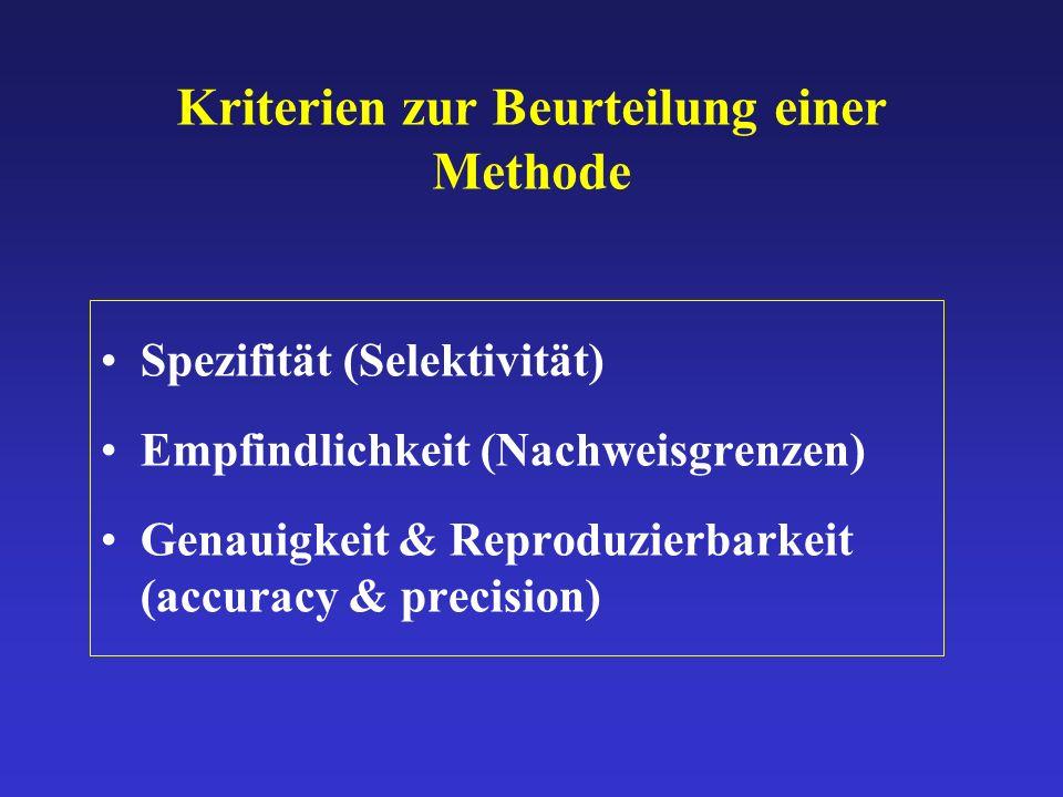 Kriterien zur Beurteilung einer Methode