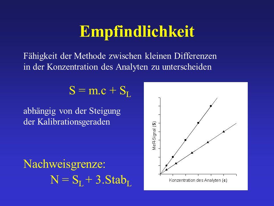 Empfindlichkeit S = m.c + SL Nachweisgrenze: N = SL + 3.StabL