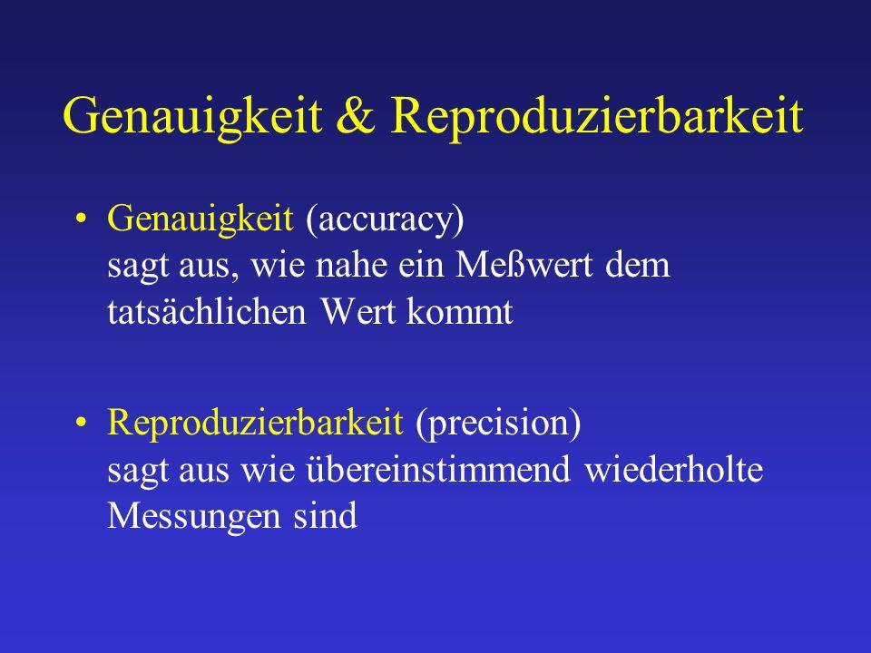 Genauigkeit & Reproduzierbarkeit