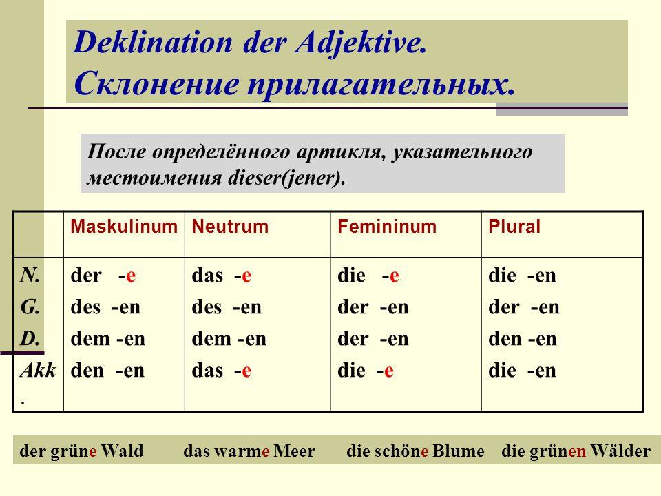 Deklination der Adjektive. Склонение прилагательных.