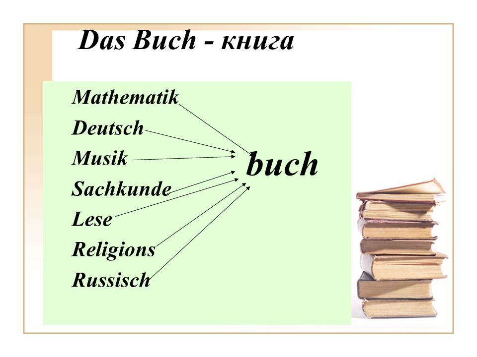 buch Das Buch - книга Mathematik Deutsch Musik Sachkunde Lese