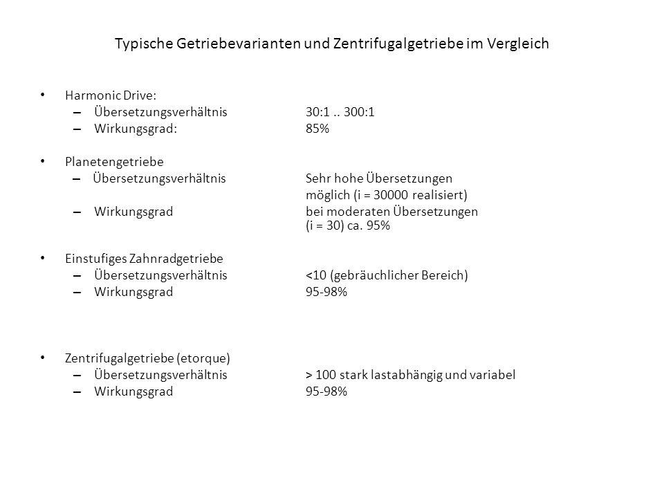 Typische Getriebevarianten und Zentrifugalgetriebe im Vergleich