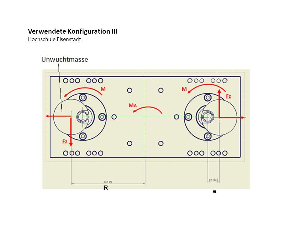 Verwendete Konfiguration III