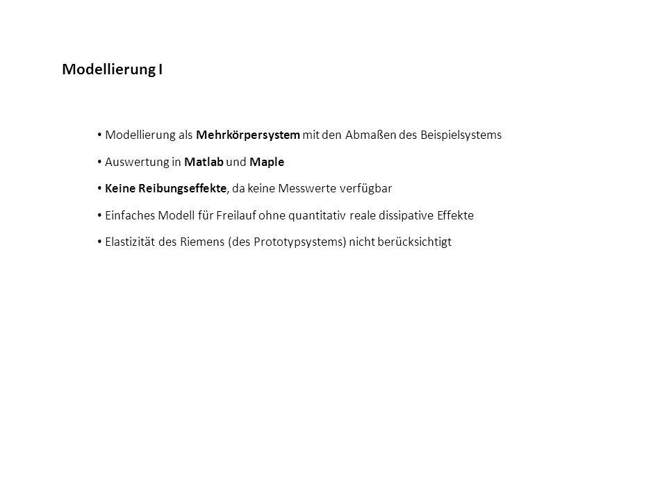 Modellierung I Modellierung als Mehrkörpersystem mit den Abmaßen des Beispielsystems. Auswertung in Matlab und Maple.