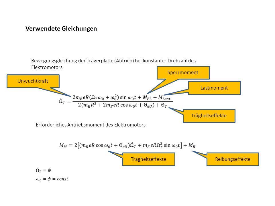 Verwendete Gleichungen