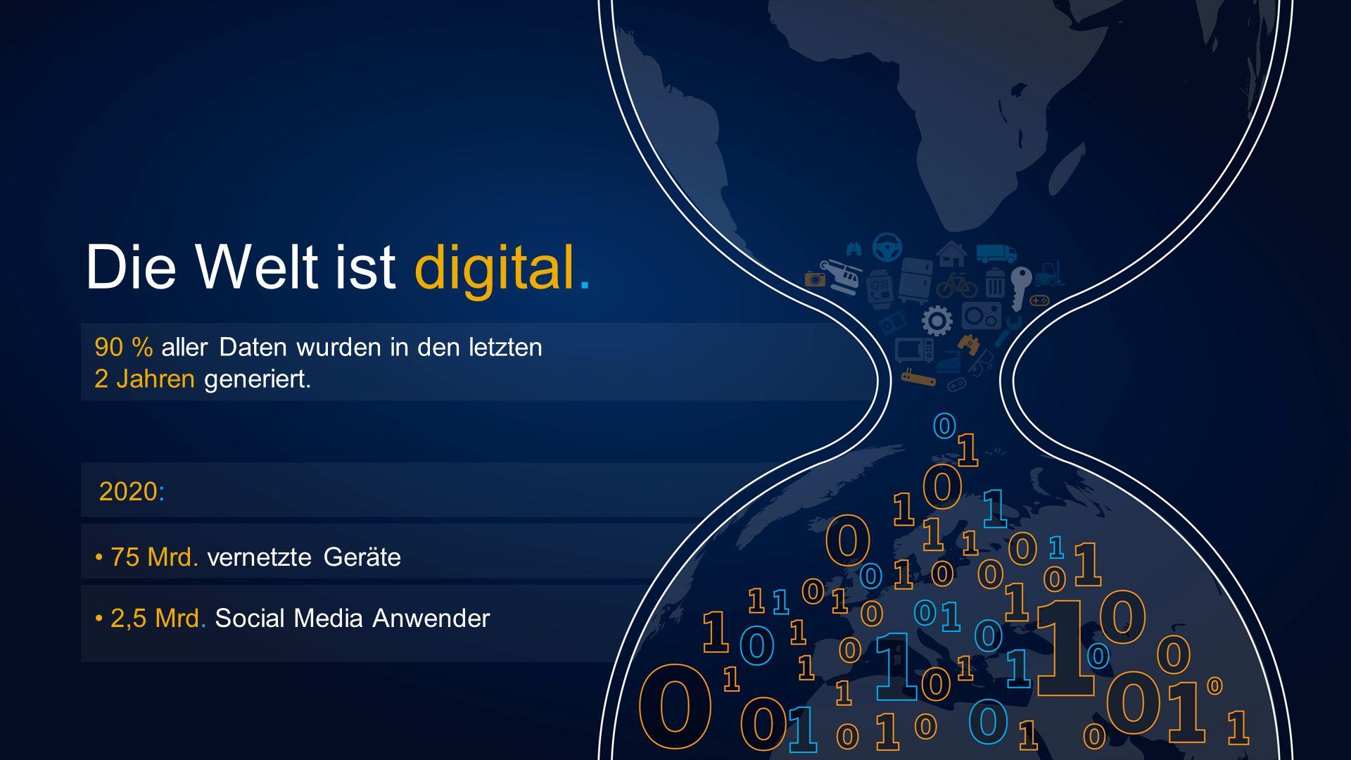 Die Welt ist digital. 2020: 90 % aller Daten wurden in den letzten 2 Jahren generiert. • 75 Mrd. vernetzte Geräte.