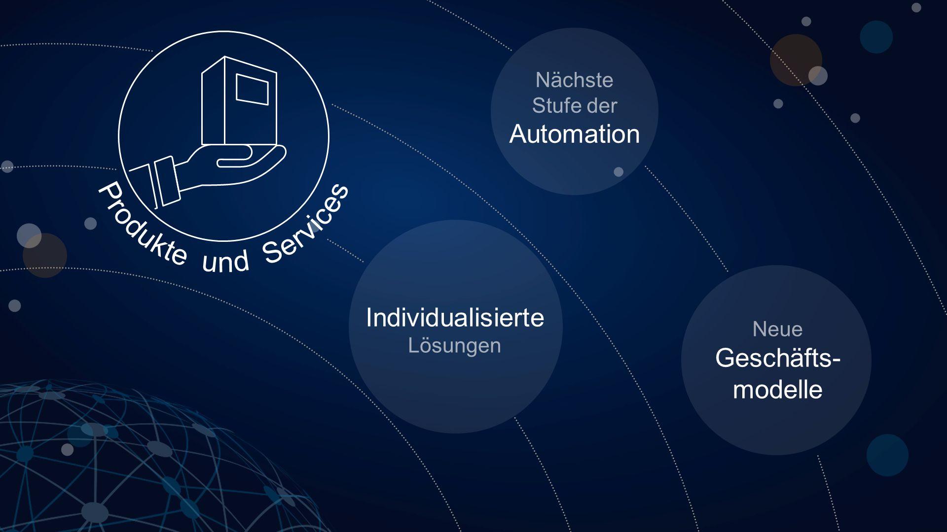 Produkte und Services Individualisierte Lösungen