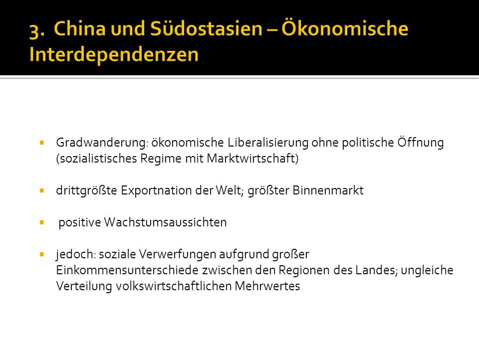 3. China und Südostasien – Ökonomische Interdependenzen