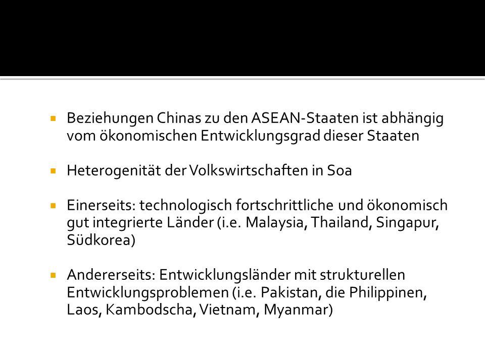 Beziehungen Chinas zu den ASEAN-Staaten ist abhängig vom ökonomischen Entwicklungsgrad dieser Staaten