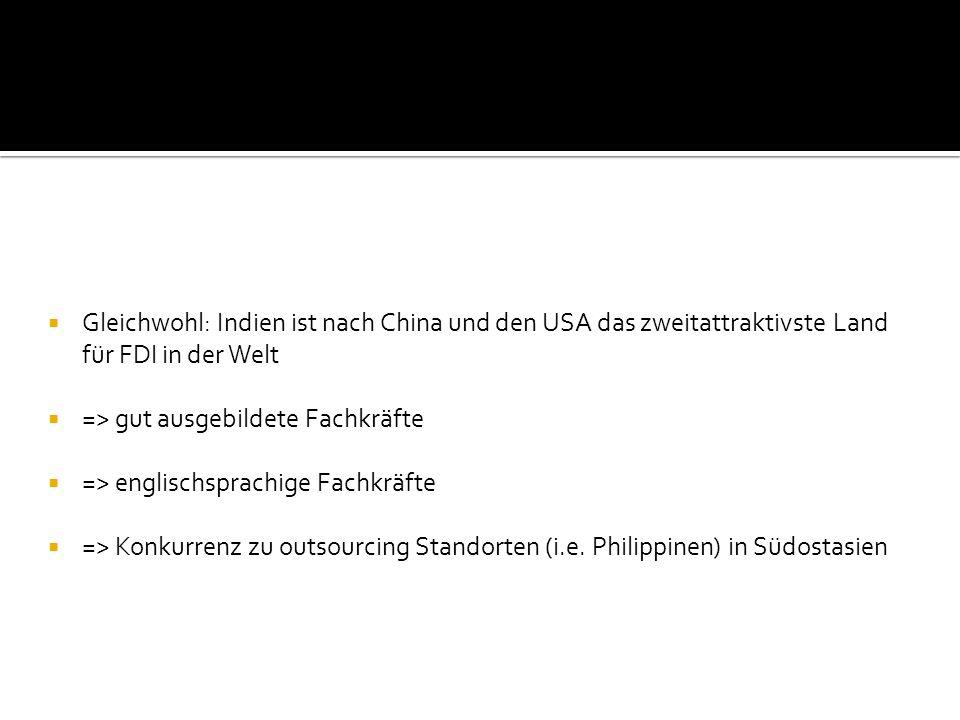 Gleichwohl: Indien ist nach China und den USA das zweitattraktivste Land für FDI in der Welt