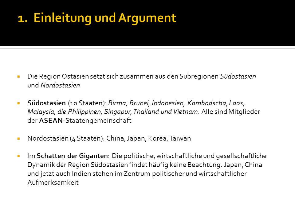 1. Einleitung und Argument