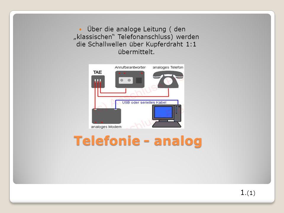 """Über die analoge Leitung ( den """"klassischen Telefonanschluss) werden die Schallwellen über Kupferdraht 1:1 übermittelt."""