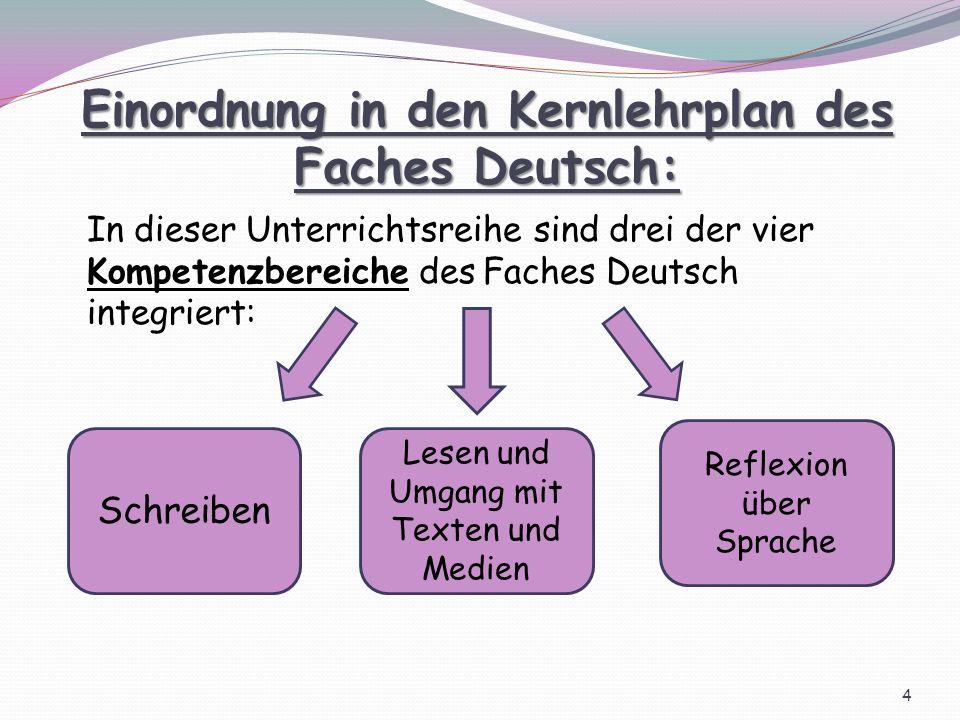 Einordnung in den Kernlehrplan des Faches Deutsch: