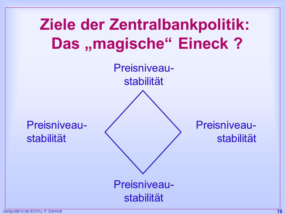 """Ziele der Zentralbankpolitik: Das """"magische Eineck"""