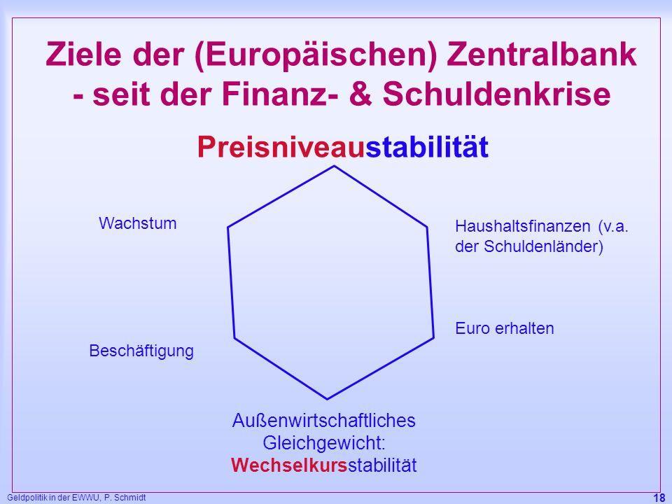 Außenwirtschaftliches Gleichgewicht: Wechselkursstabilität