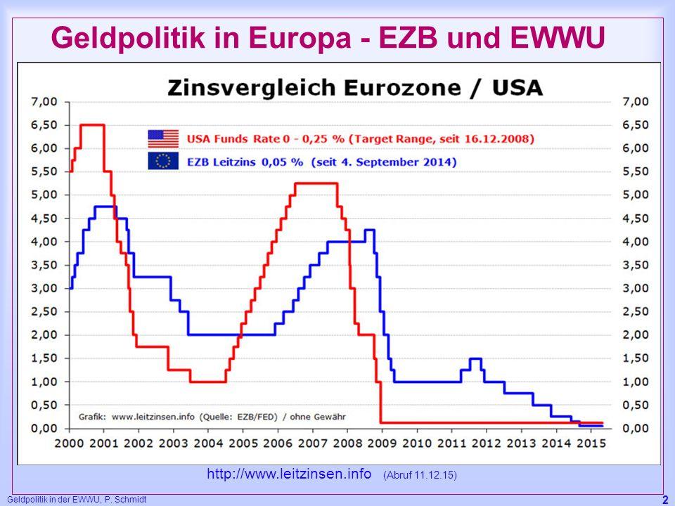 Geldpolitik in Europa - EZB und EWWU