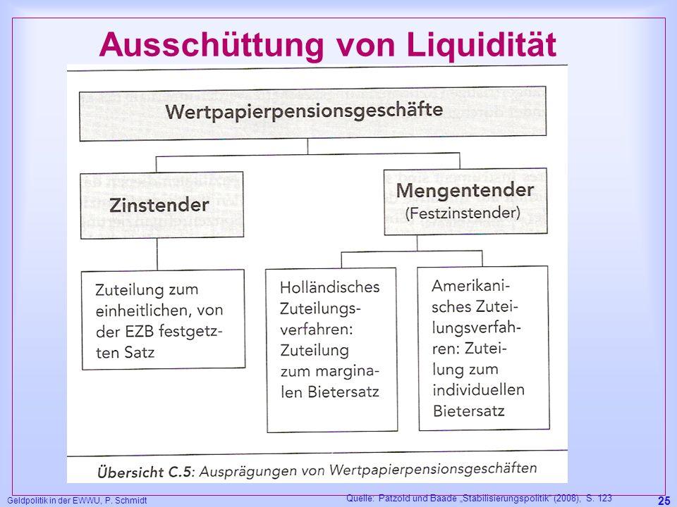Ausschüttung von Liquidität