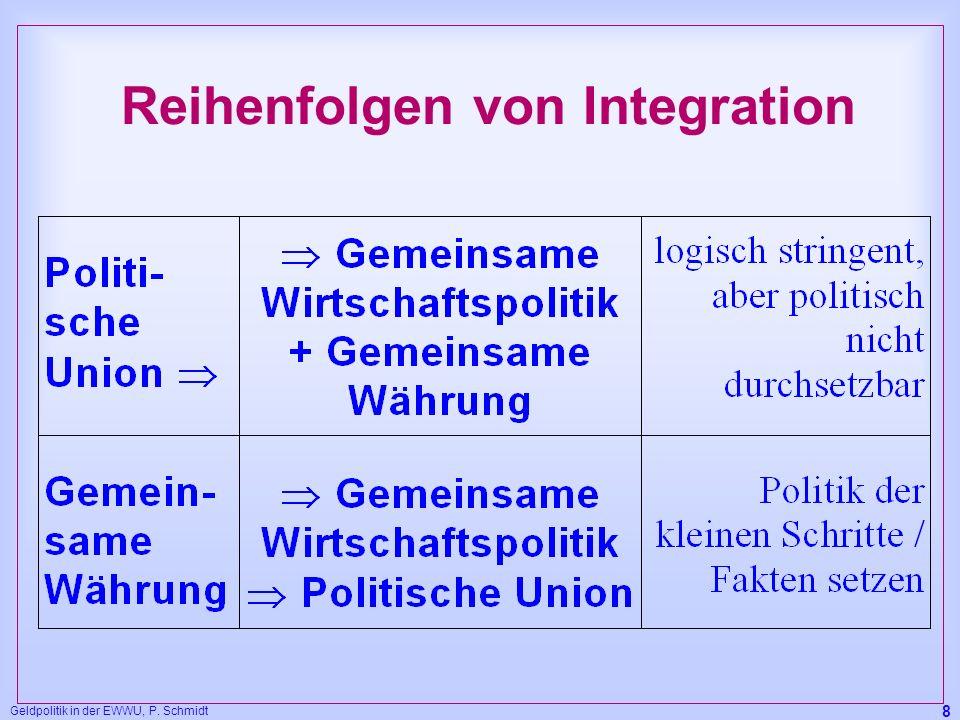 Reihenfolgen von Integration
