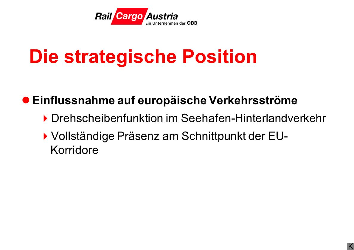 Die strategische Position