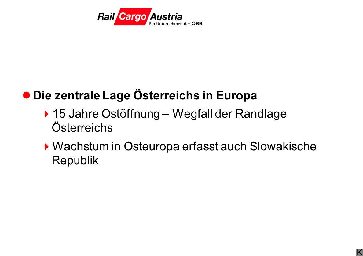 Die zentrale Lage Österreichs in Europa