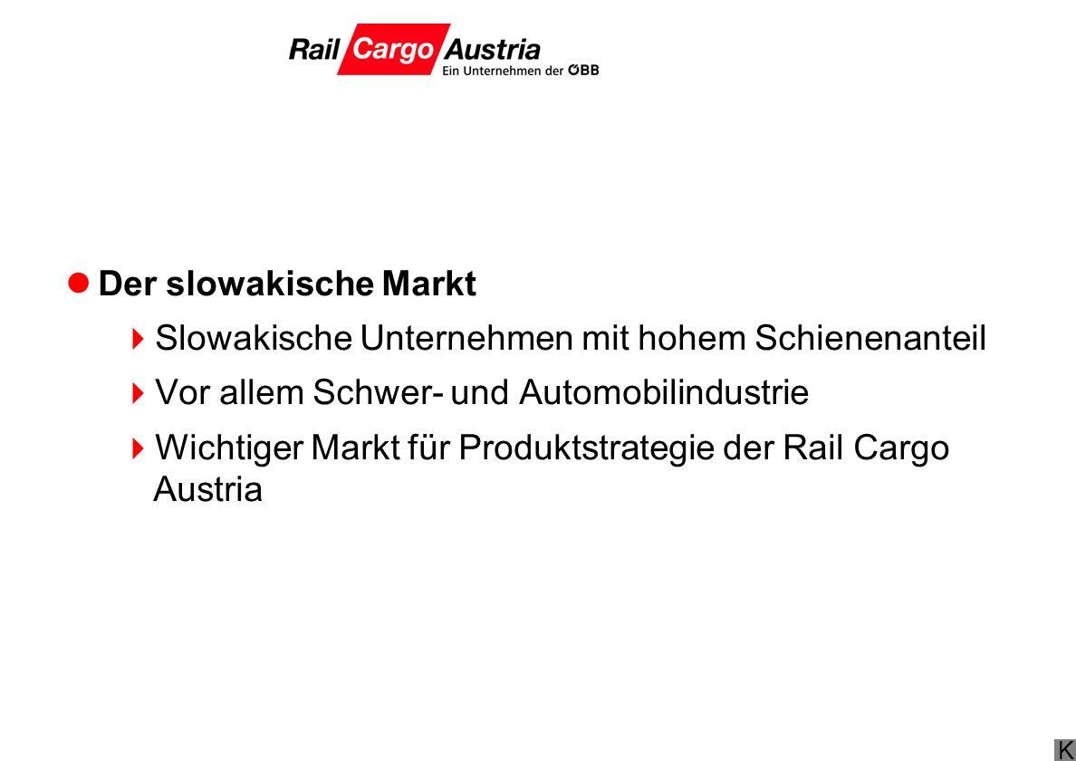 Der slowakische Markt Slowakische Unternehmen mit hohem Schienenanteil. Vor allem Schwer- und Automobilindustrie.