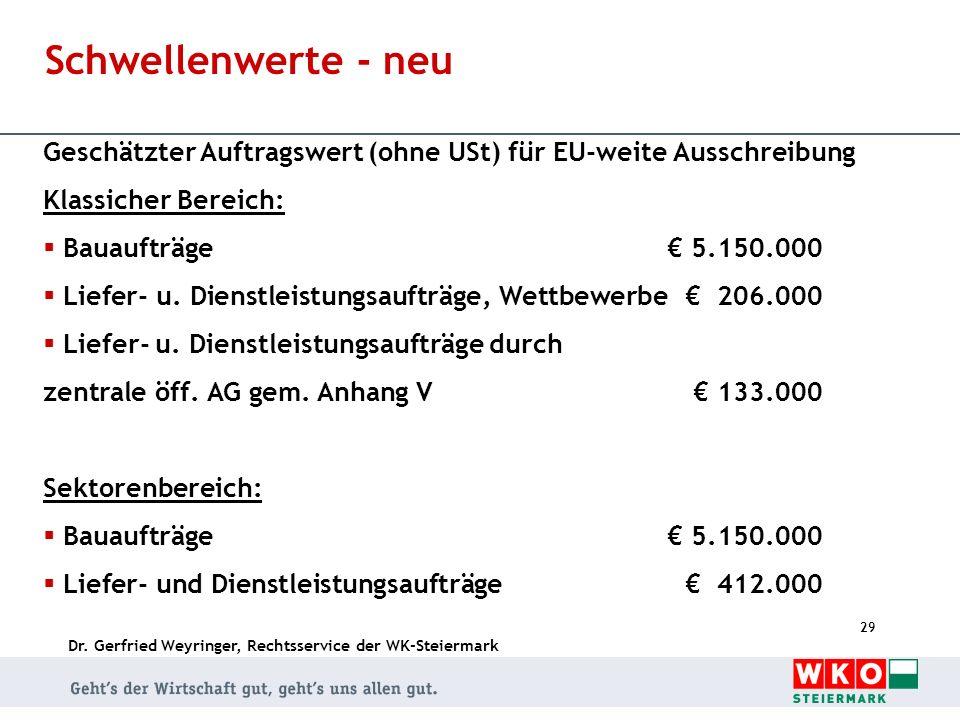 Schwellenwerte - neu Geschätzter Auftragswert (ohne USt) für EU-weite Ausschreibung. Klassicher Bereich: