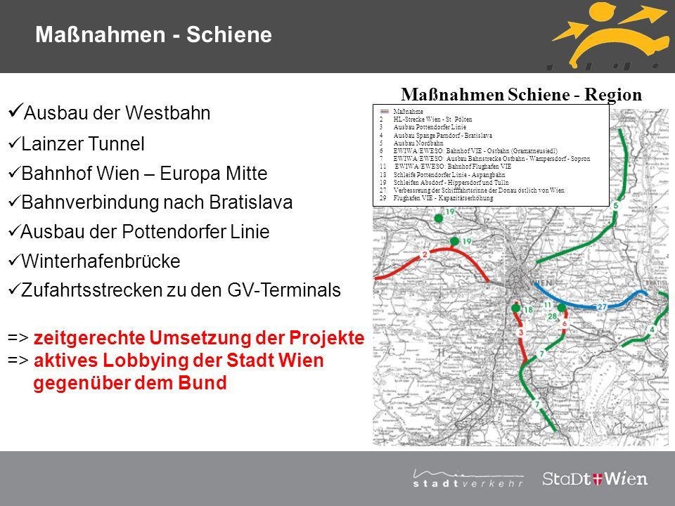 Maßnahmen Schiene - Region