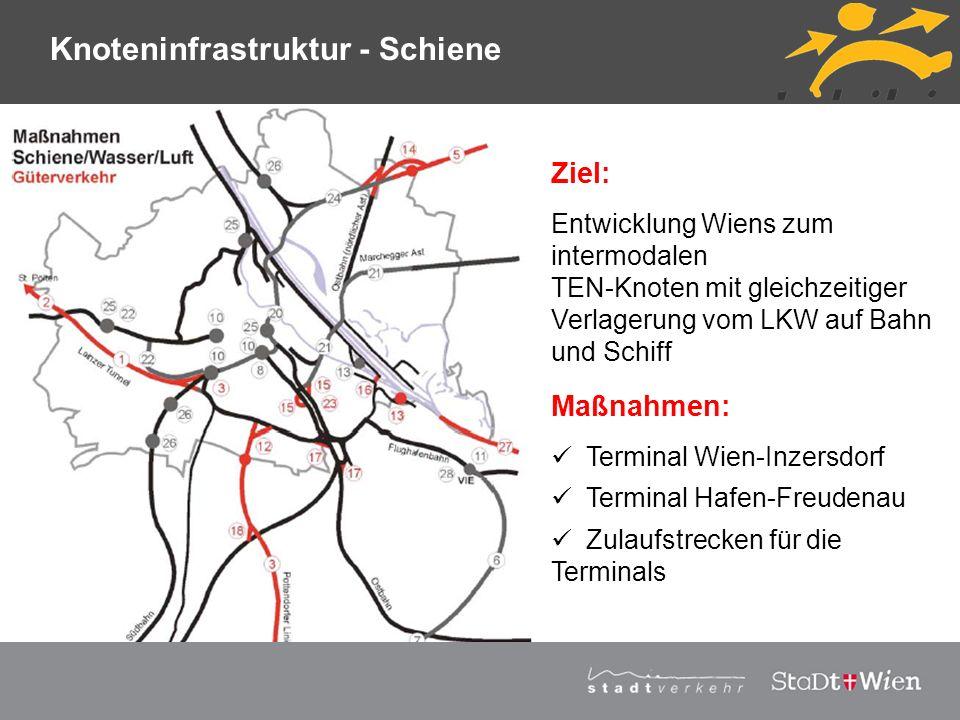 Knoteninfrastruktur - Schiene