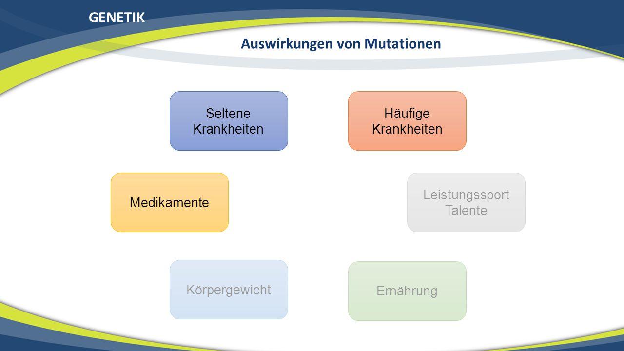 Auswirkungen von Mutationen