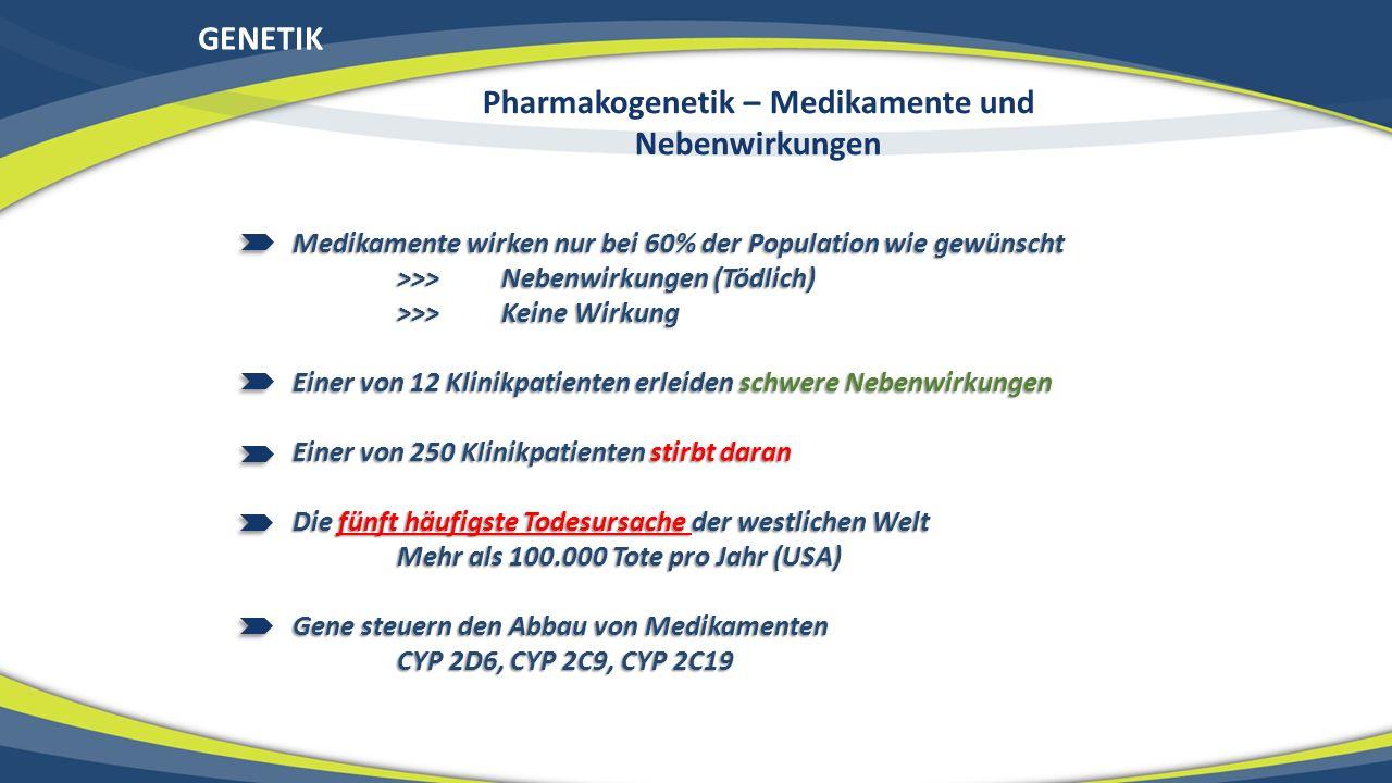 Pharmakogenetik – Medikamente und Nebenwirkungen