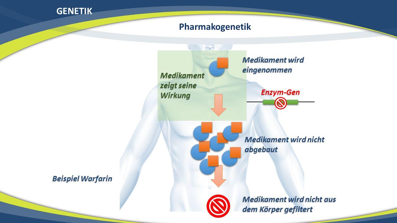 GENETIK Pharmakogenetik Medikament wird eingenommen