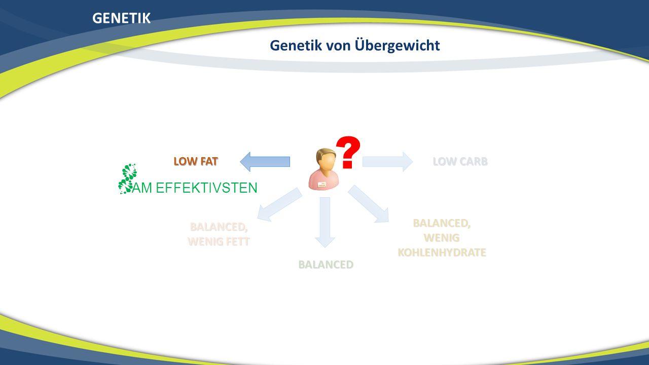 Genetik von Übergewicht BALANCED, WENIG KOHLENHYDRATE