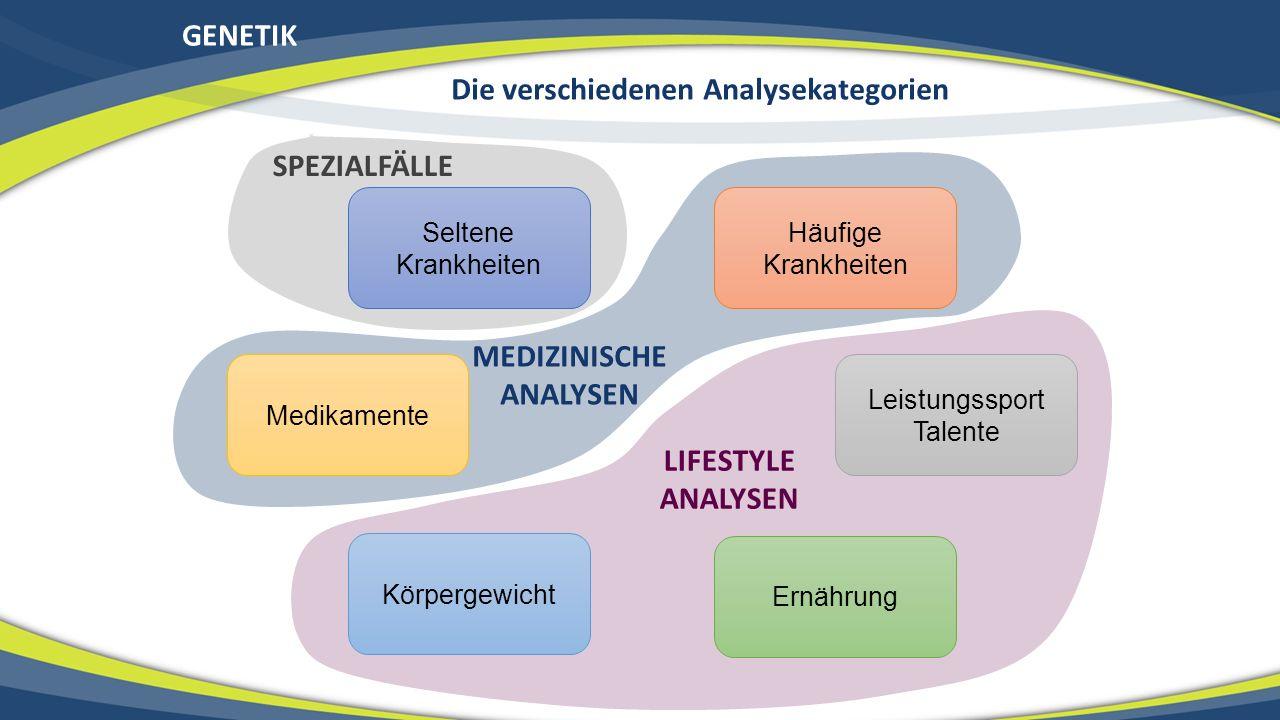 Die verschiedenen Analysekategorien MEDIZINISCHE ANALYSEN