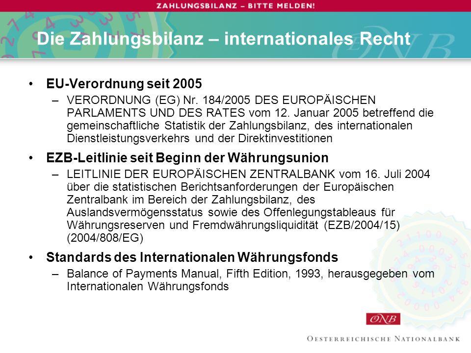 Die Zahlungsbilanz – internationales Recht
