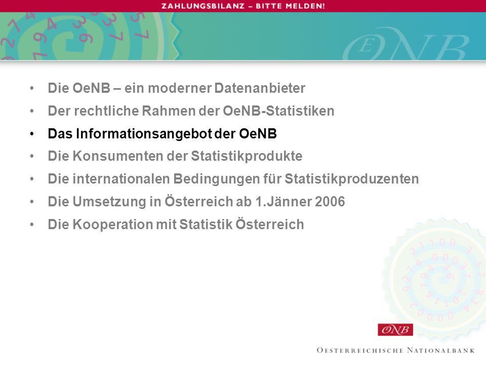 Die OeNB – ein moderner Datenanbieter